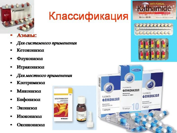 Препараты азоловой группы для местного и системного применения