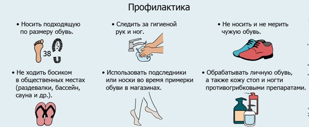 Профилактика онихомикоза